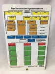 Rope Rescue Incident Organizational Board (Command Board) 18