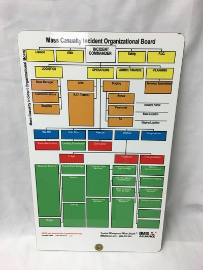 "Mass Casualty Incident Organizational Board (Command Board) 18"" x 11"""