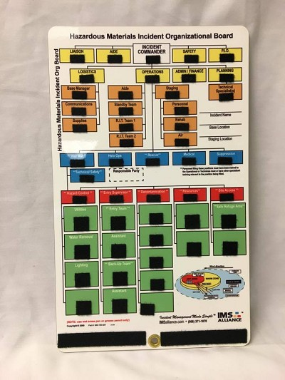"Hazardous Materials Incident Organizational Board (Command Board) 18"" x 11"""