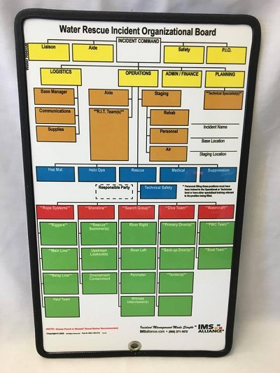 Water Rescue Incident Organizational Board (Command Board)