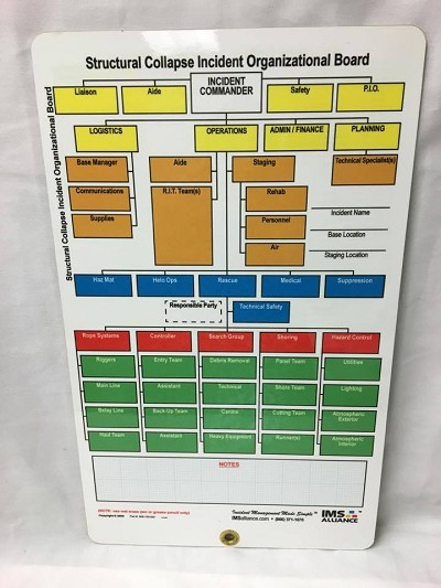"Structural Collapse Incident Organizational Board (Command Board) 18"" x 11"""